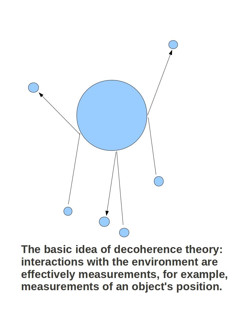 reformulating quantum theory